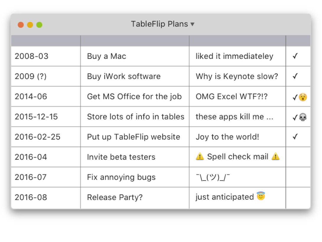 TableFlip tabular data