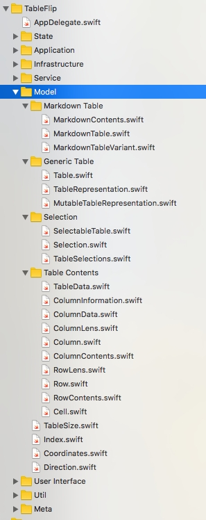 model files in Xcode